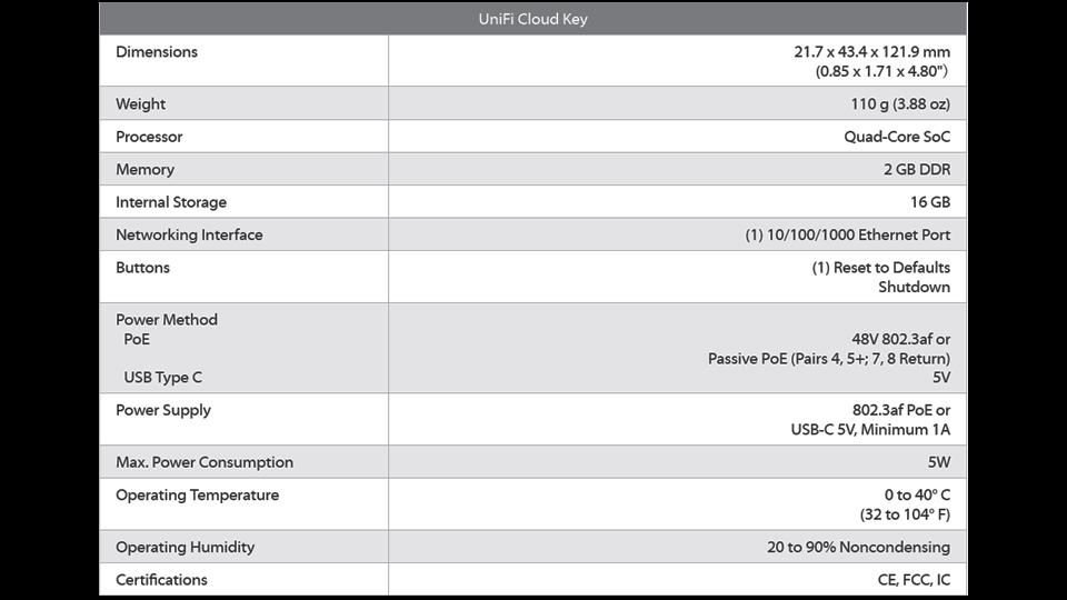 unifi cloud key update firmware ssh