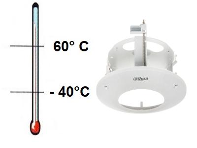 Temperatura de Operación