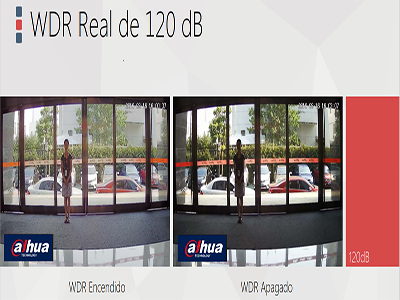 WDR 120dB