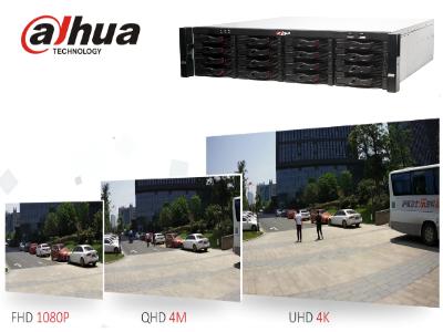 Resolución 4K y Sistema de video inteligente (IVS)