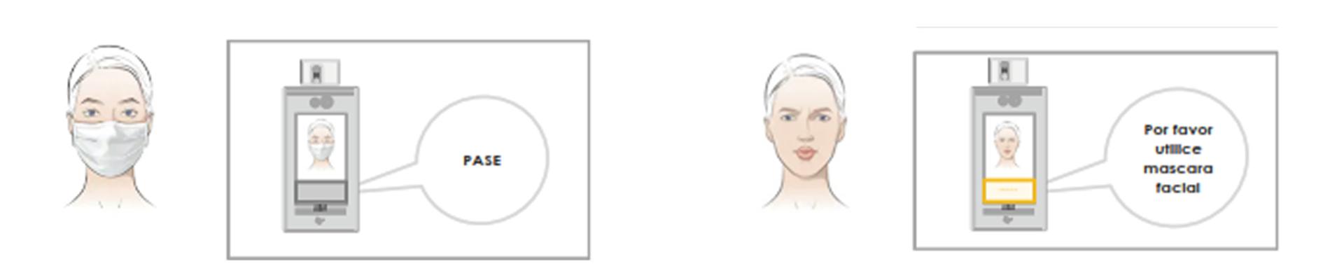 Función para detectar al usuario que porta máscara o no. La señal de advertencia se activará una vez que se detecte que alguien no está usando la máscara. (ésta es una función opcional)